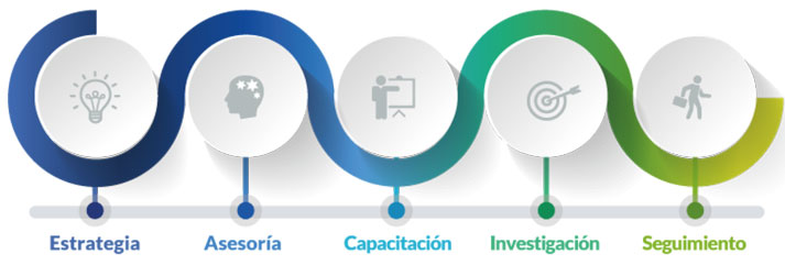 Comercialización de Productos de Salud en Ecuador