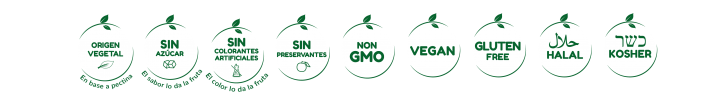 Evolución Nutricional En Gomitas De Origen Vegetal